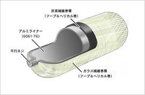 容器構造概略図(炭素繊維のフルラップ容器)